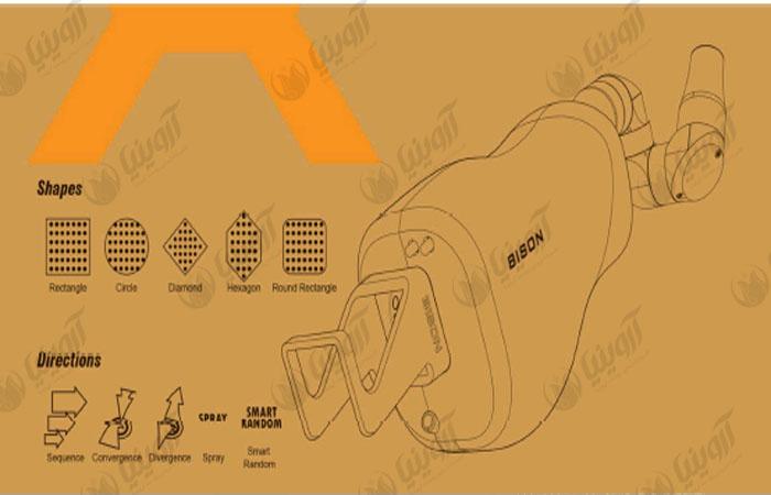 قیمت دستگاه co2 فرکشنال کره ای بایسون تکنولوژی روز دنیا