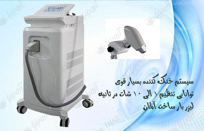 فروش انواع دستگاه لیزر